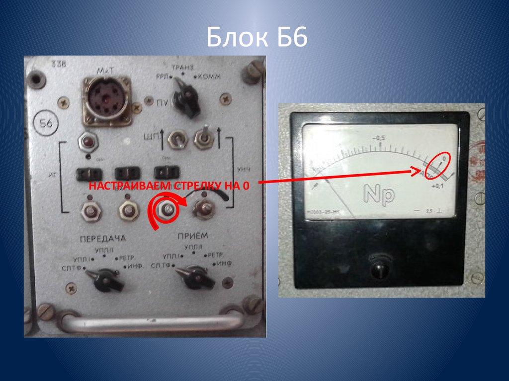 Радиорелейная станция Р409  Музей небытовой электроники