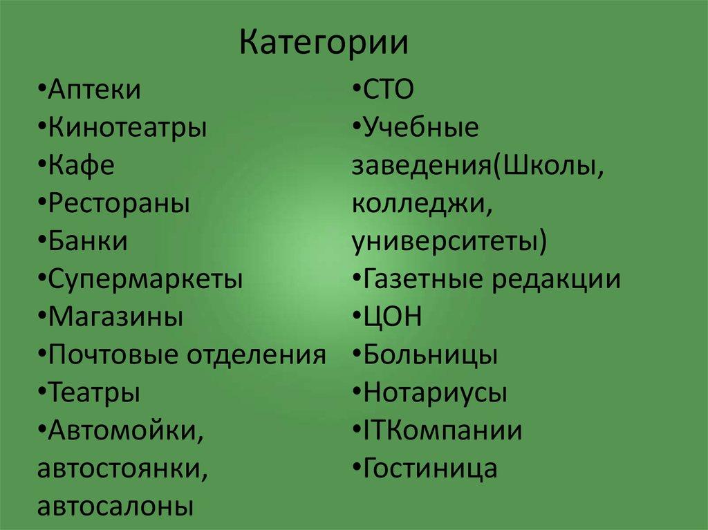 Больница n 64 москвы
