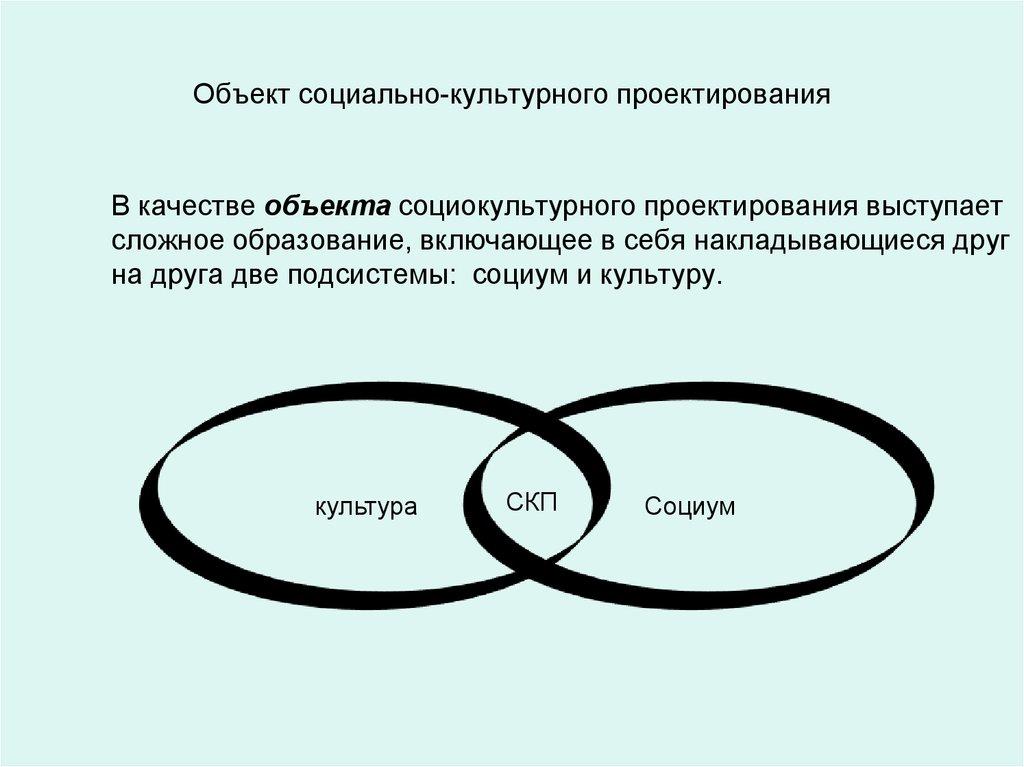 Понимание дизайна