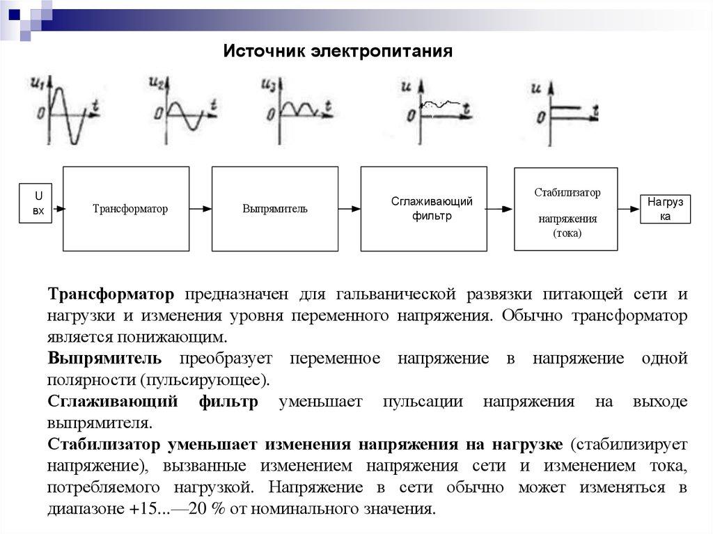 двухполупериодная мостовая схема