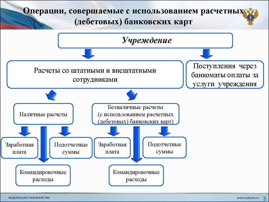 инструкция по применению плана счетов бухгалтерского учета в россии 2014г