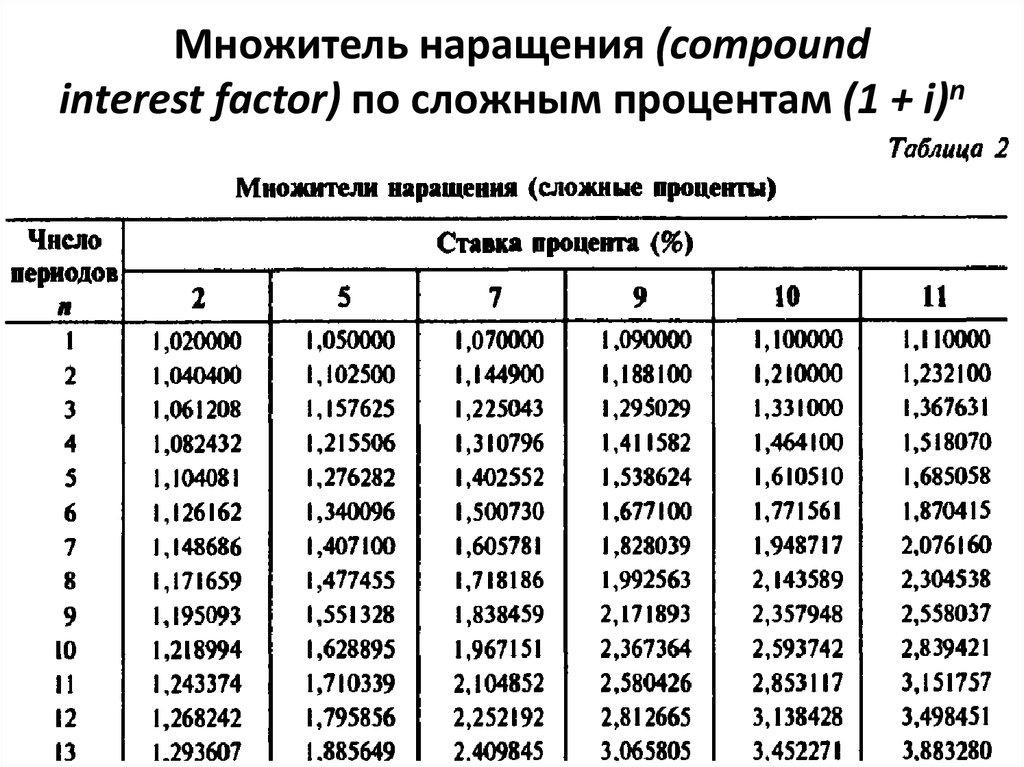 егэ математика базовый уровень 2015 тесты