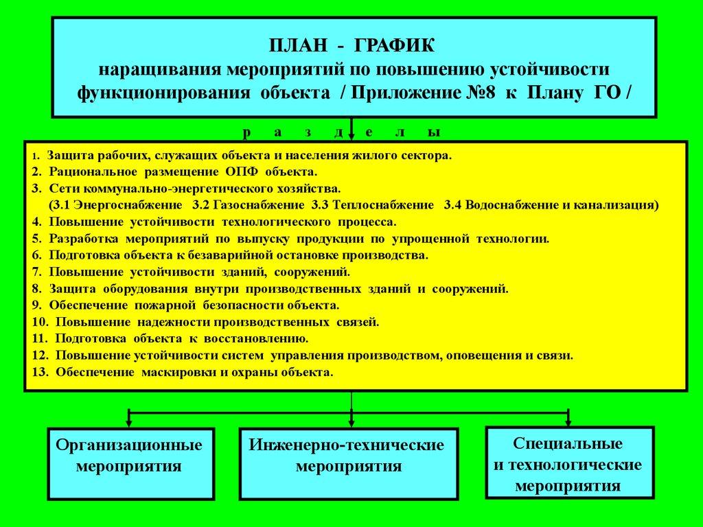 Больница склифосовского в москве телефон