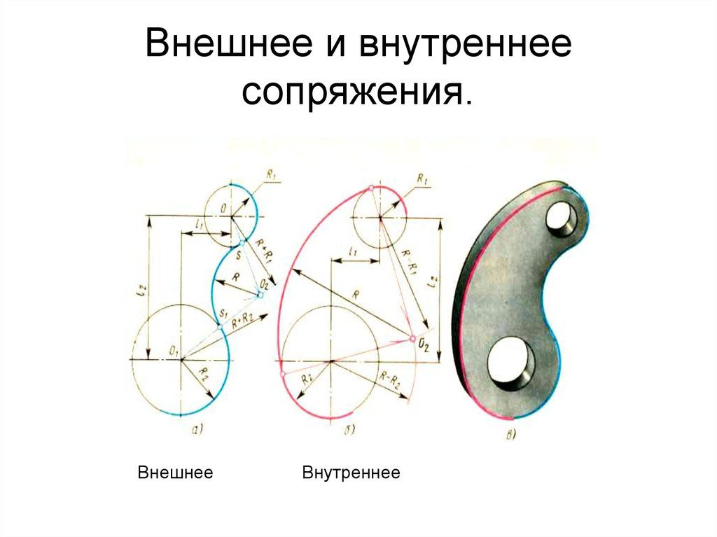 Stochastic geometry and