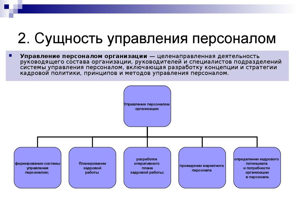 11 к административно-управленческому персоналу относятся работники аппарата управления, служащие филиала
