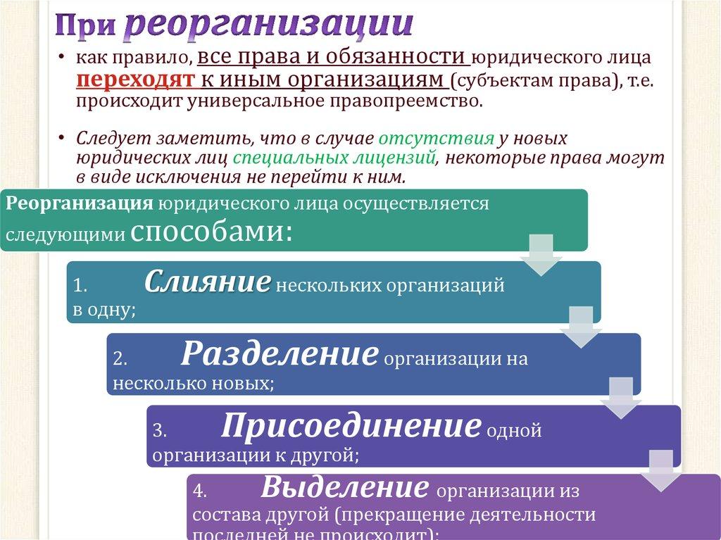 Права беременной при реорганизации предприятия 59