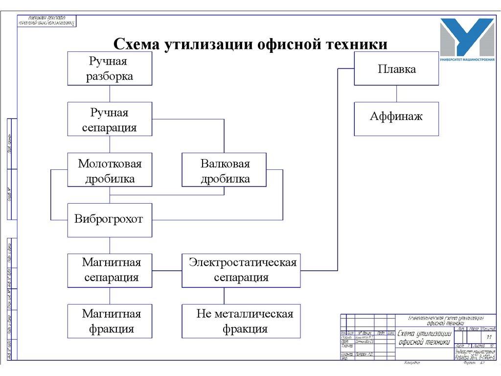 схема установка электролиз меди