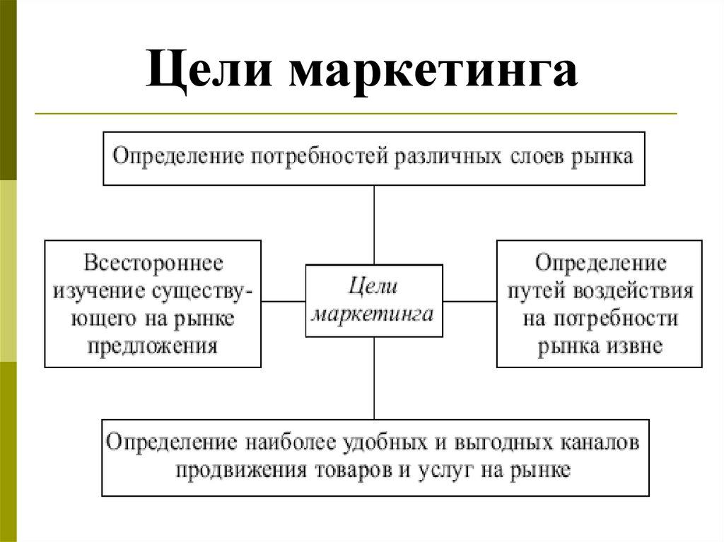 Маркетинг в системе образования - 4b6