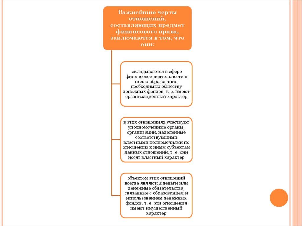 понятие и система гражданского права реферат