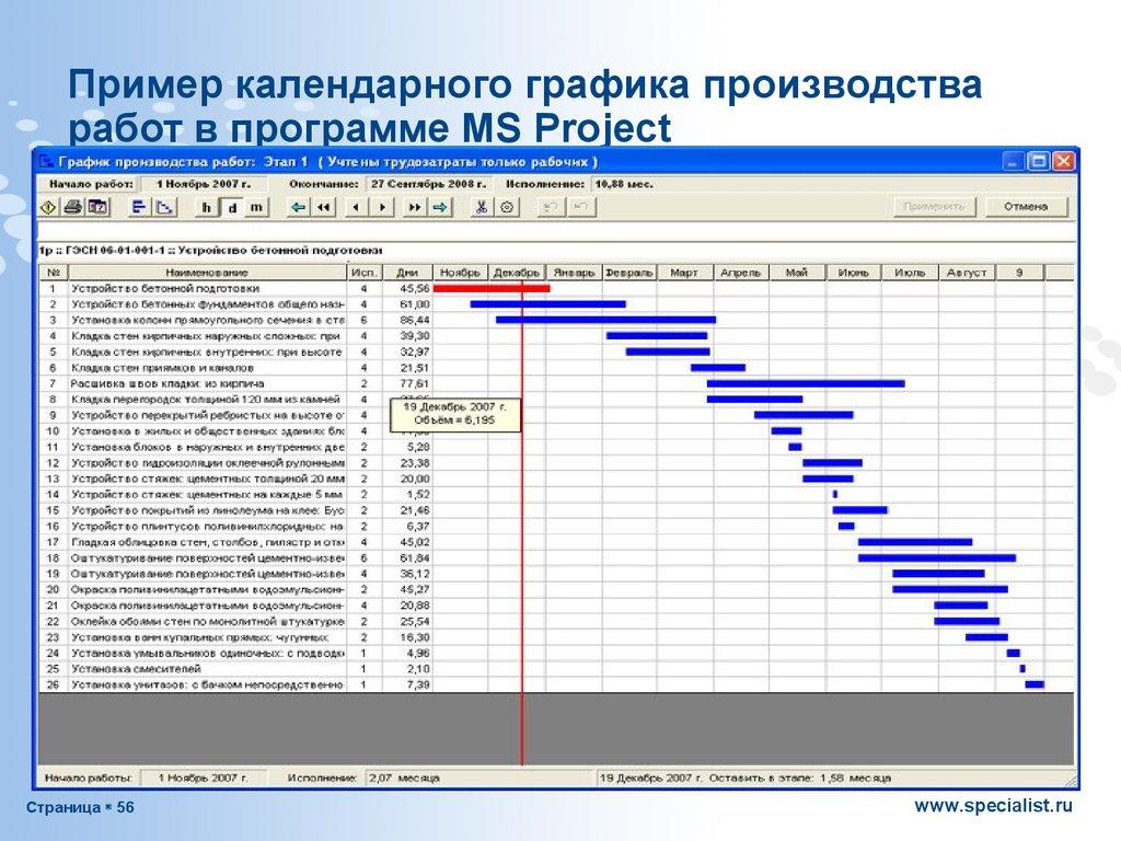 График производства работ по неделям