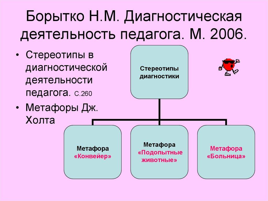 Учебник 7 класса по обществознанию кравченко читать