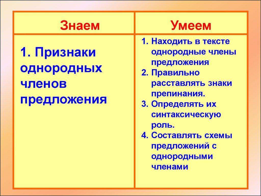 презентации к уроку схема предложения 1 класс