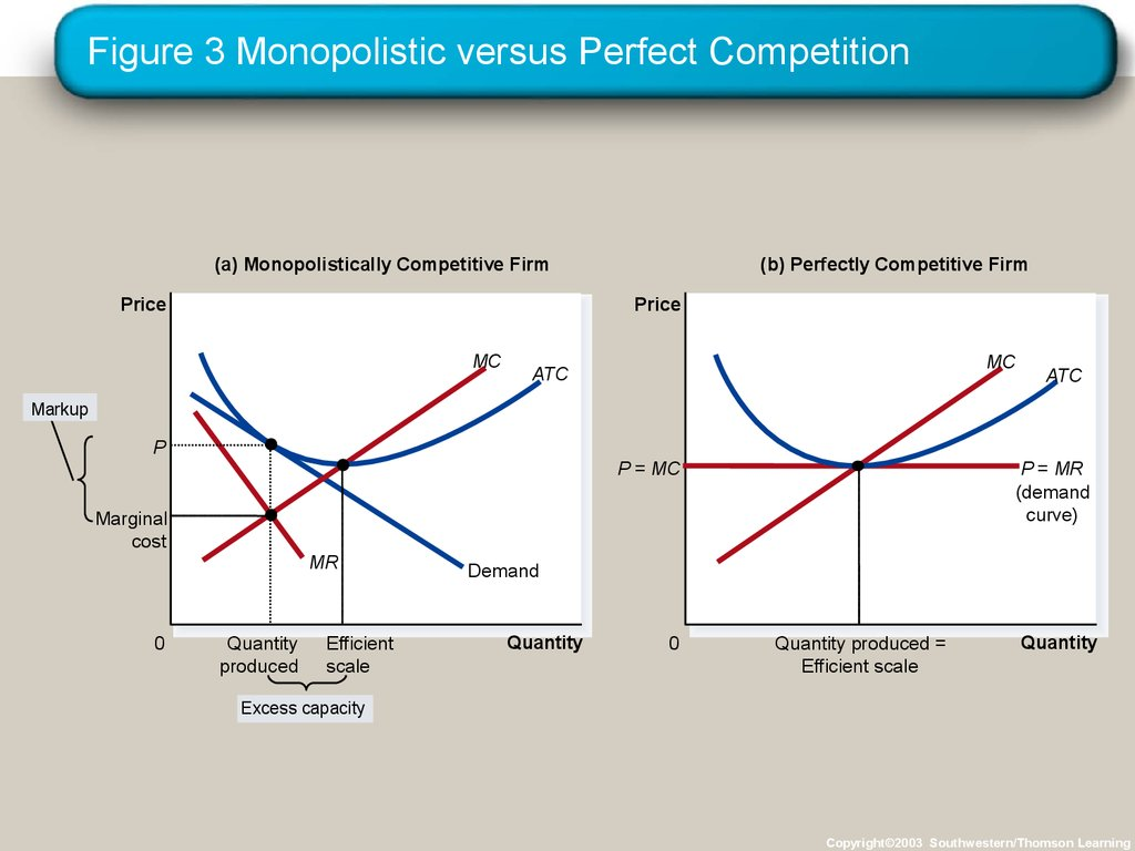monopolistic vs perfect competition Monopolistic competition the preceding scenario is an example of an imperfect competitive market referred to as monopolistic competition monopolistic main characteristic of a monopoly is that the producer has a higher market share than that which is expected within a perfect competition.