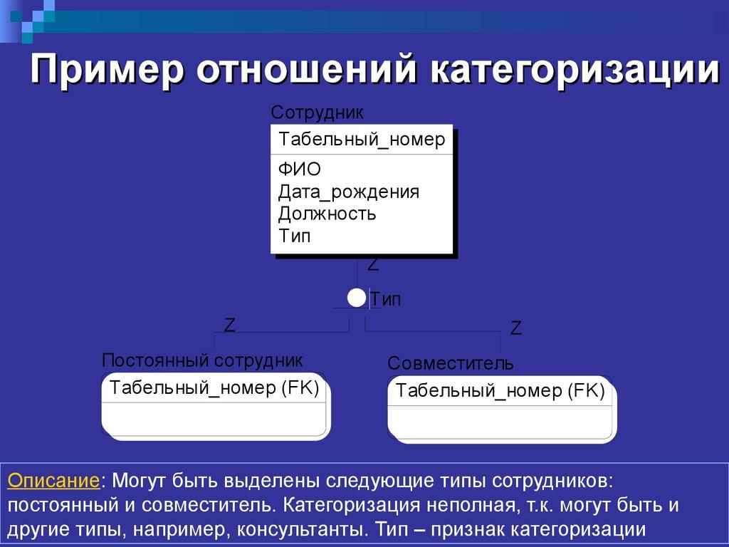 ebook История вестготов 2003