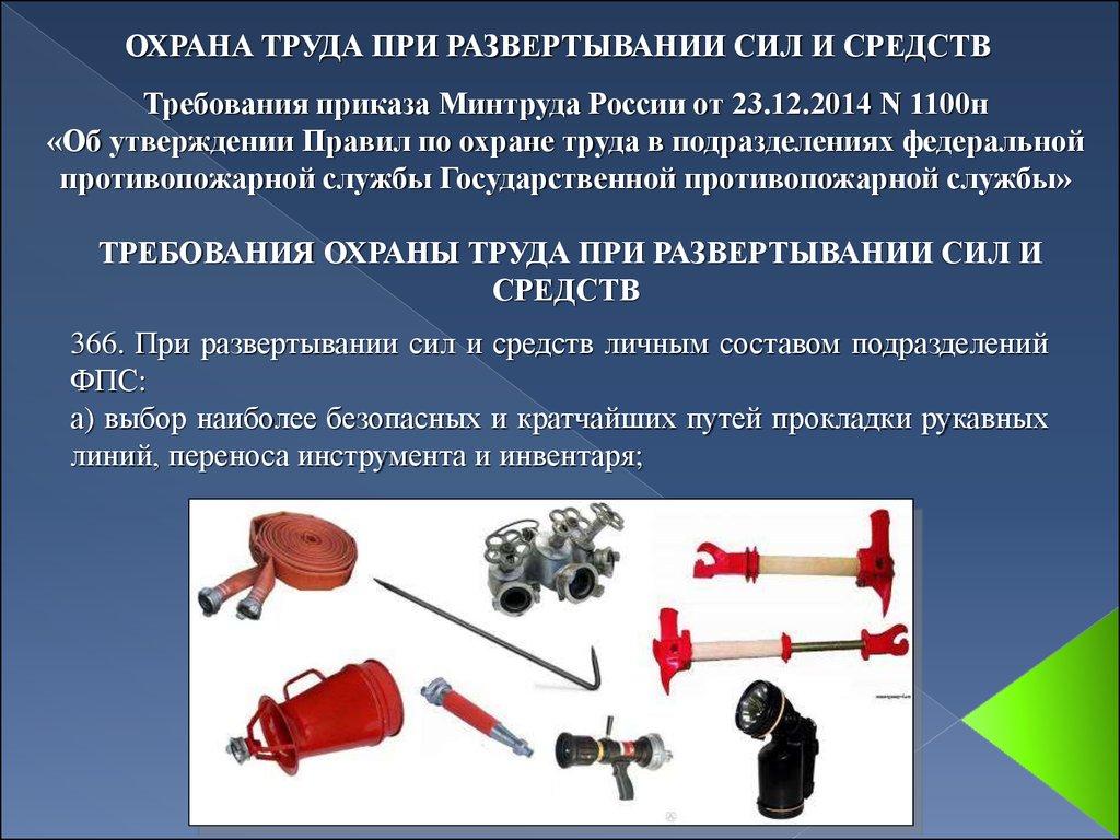 Контактные телефоны Краснодарское Региональное Отделение ФСС