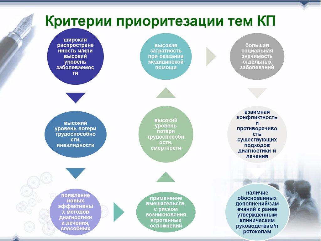 Презентация Клинических Рекомендаций