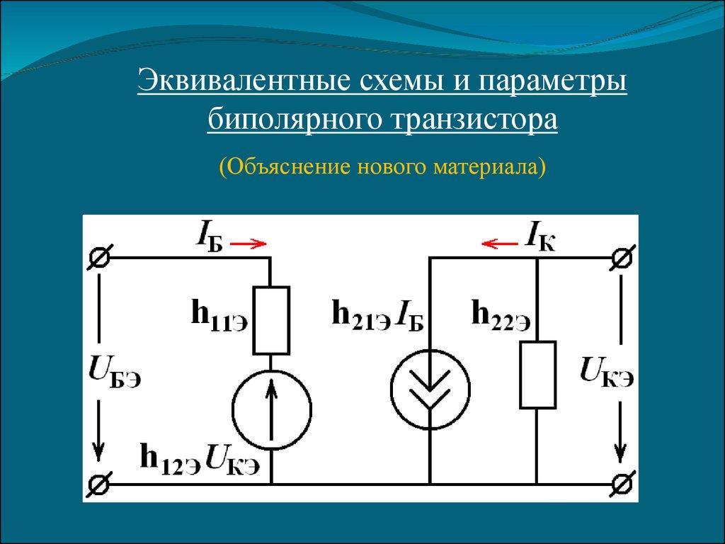 схема параметров конкурентоспособности