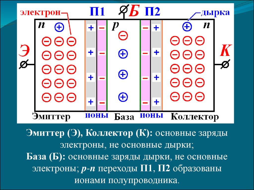 эквивалентная схема транзистора с h-параметрами