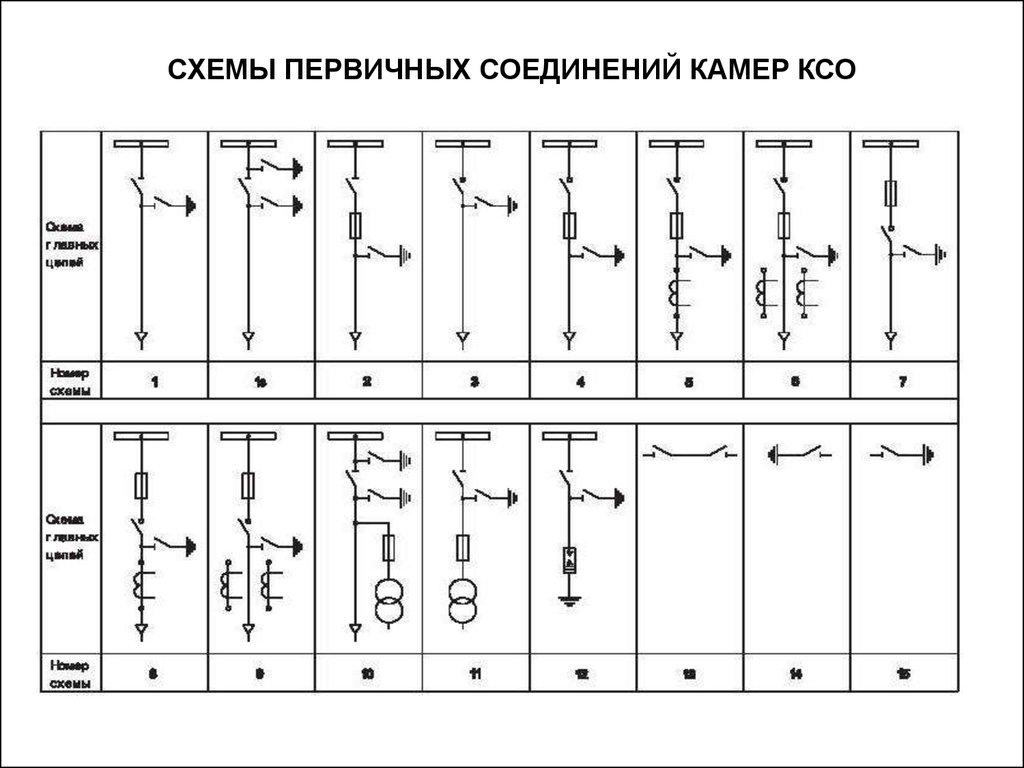 схема первичных соединений подстанции