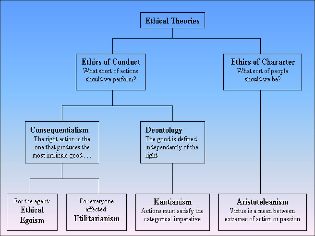 an analysis of the bioethical issues in medicine Bioethical issues in publications about palliative care of the elderly: critical analysis the principle of social justice is associated with equitable distribution of benefits in medicine or health in general the article makes comments on ethical issues and nutrition support in cases of severely disabled elderly persons.
