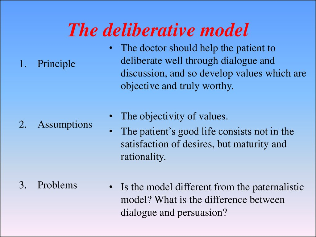 bioethics  subject and purpose of study  main bioethical