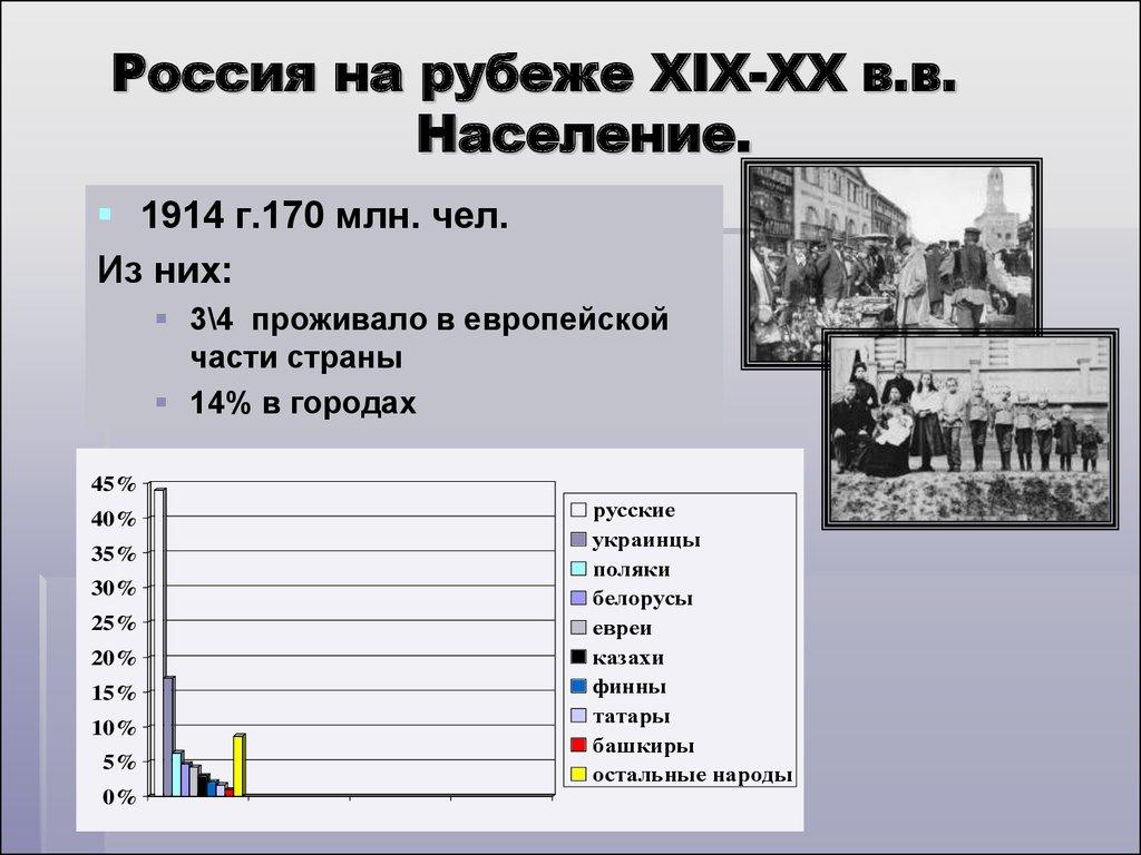 схема рф на рубеже 20 веков