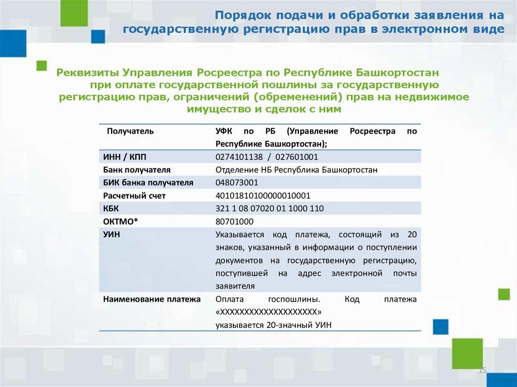 государственная регистрация прав на недвижимое имущество в электронном виде время