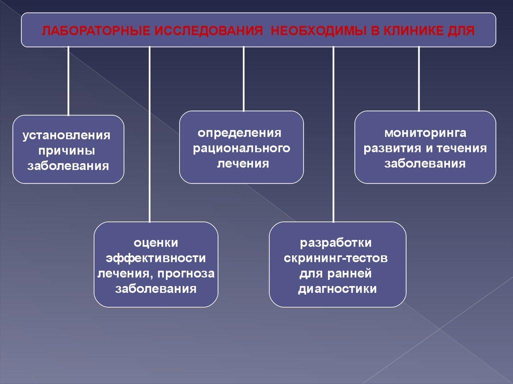 Угревая болезнь лечение центры в