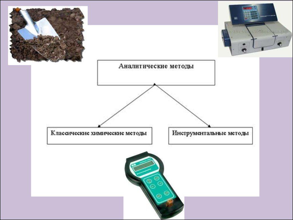 методы экологических исследований реферат