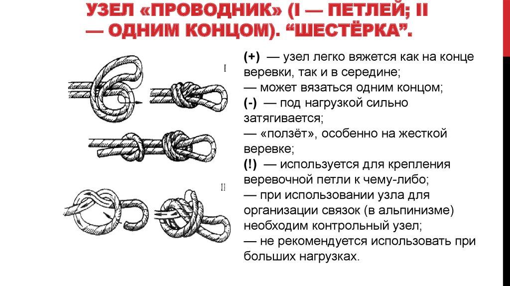 Скользящий узел: как заязать