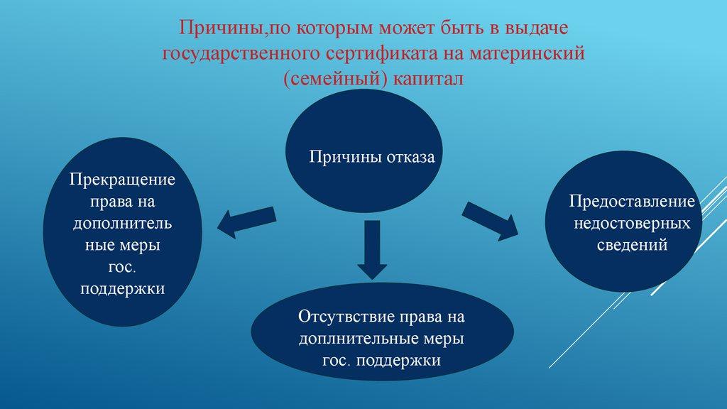 курсовая работа на тему государственное регулирование сделок с недвижимостью