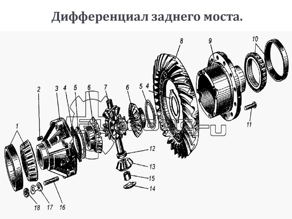 дифференциал заднего моста / KАМАЗ ПАО / Запчасти / ООО НИКО