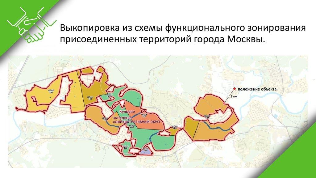 Территориальное планирование и градостроительное зонирование
