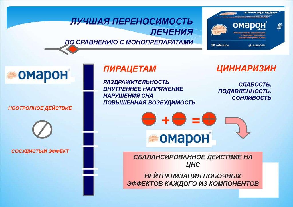 современные аспекты работы фармацевтов рефераты