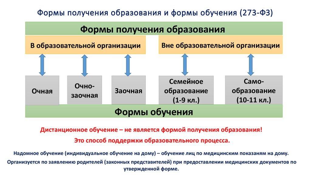 какими формами образован рельеф