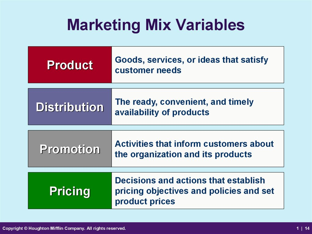 relationship between marketing mix and strategy