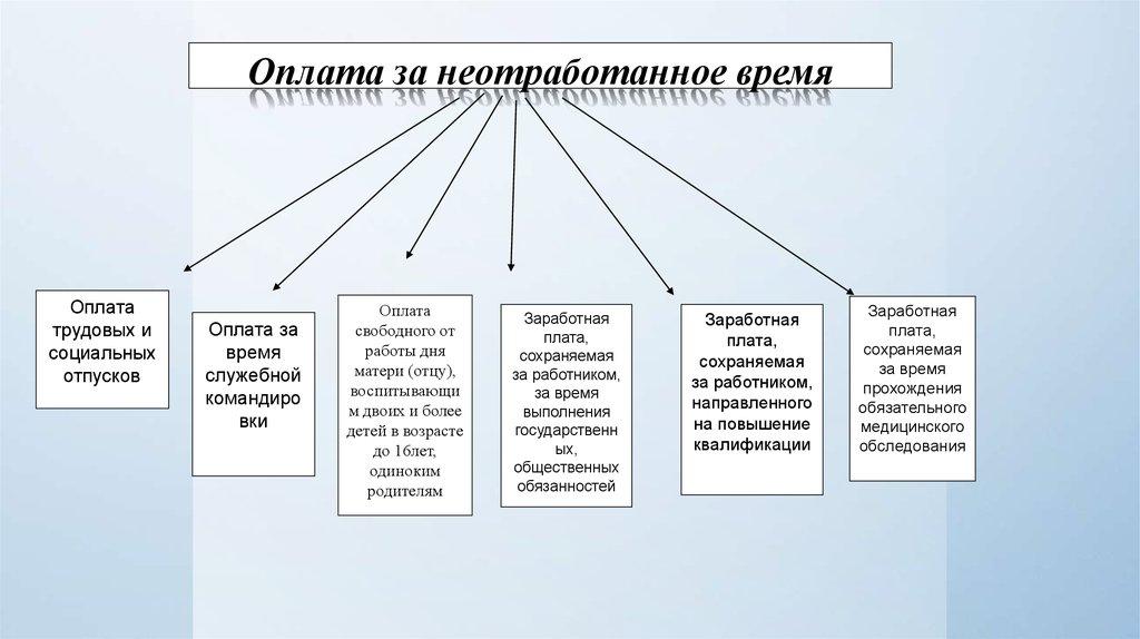 стратегия организации сущность определения