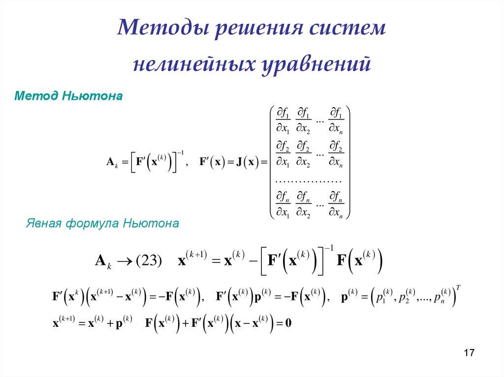 Исследование метода простой итерации и метода ньютона для решения систем двух нелинейных алгебраических уравнений