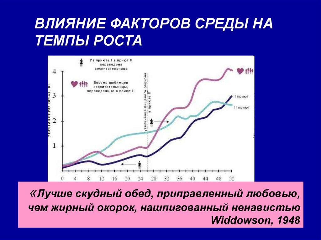 ЛИНЛАЙН клиника  отзывы цены  Московский Бьютигид