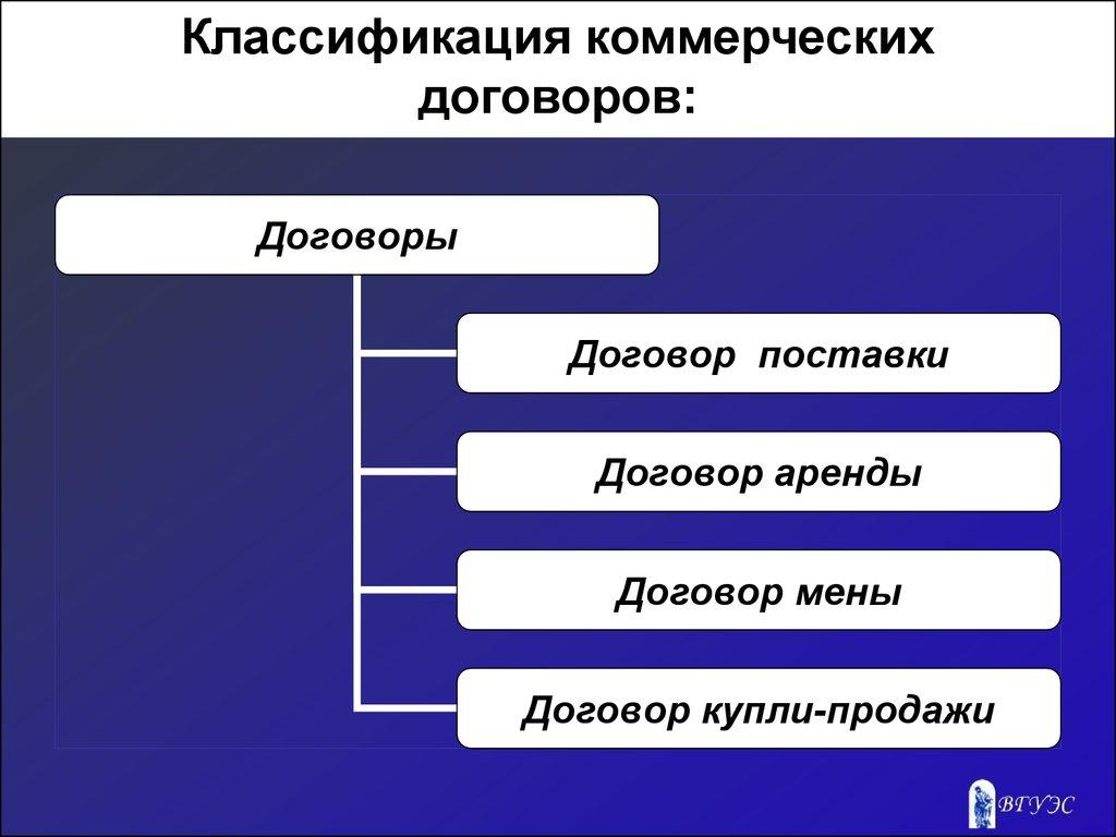 Факторинг в коммерческой деятельности live РЕФЕРАТЫ Факторинг в коммерческой деятельности реферат