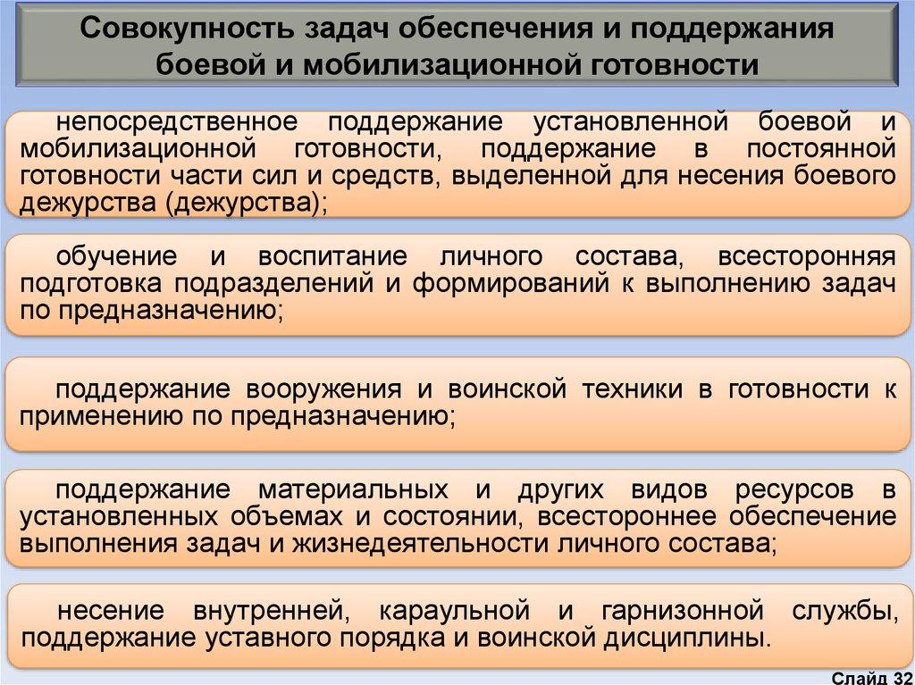 Служебные документы по боевой и мобилизационной готовности