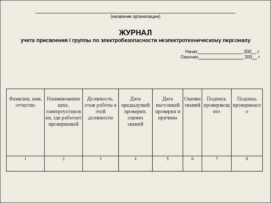 инструкция на присвоение 3 группы по электробезопасности