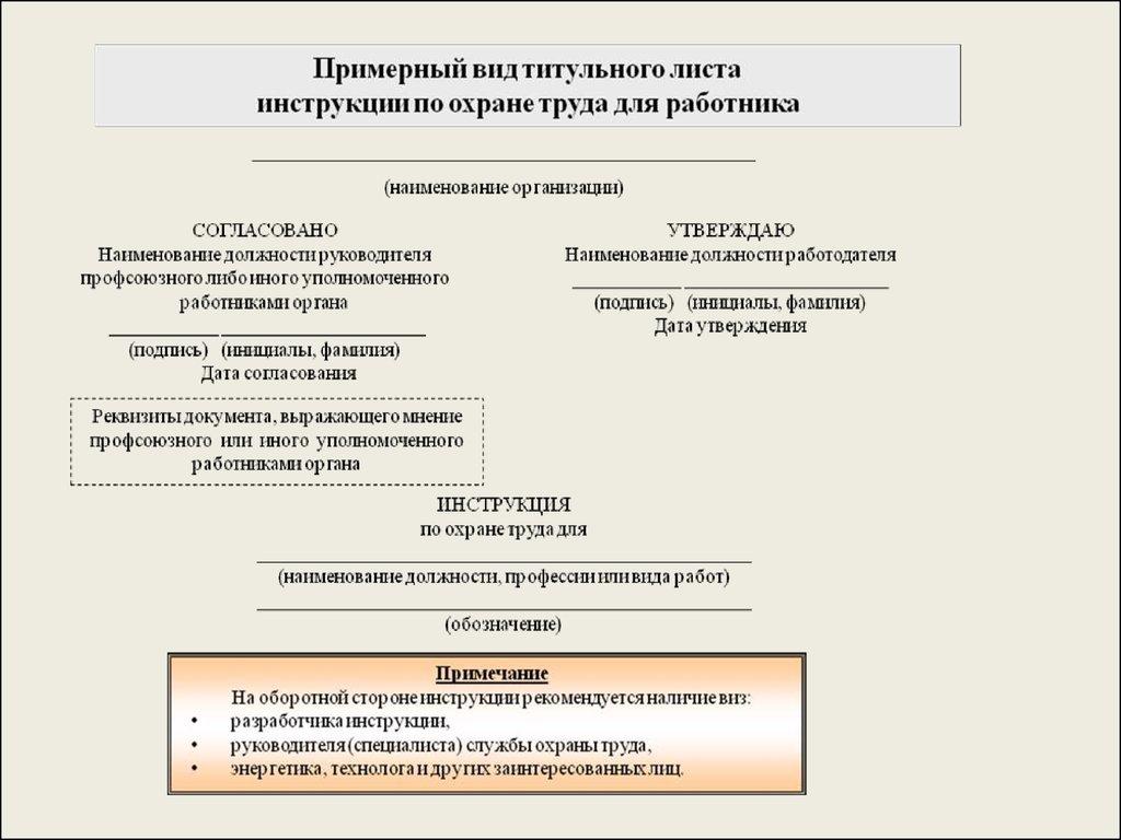 должностных инструкций периодичность пересмотра