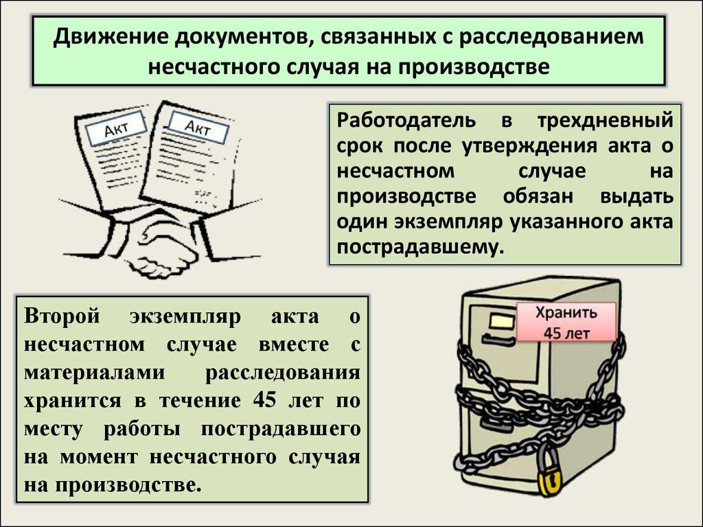 4.Производственный травматизм / Охрана труда в пищевой промышленности