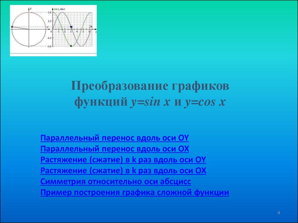 Гдз начало математического анализа 10 11 класс