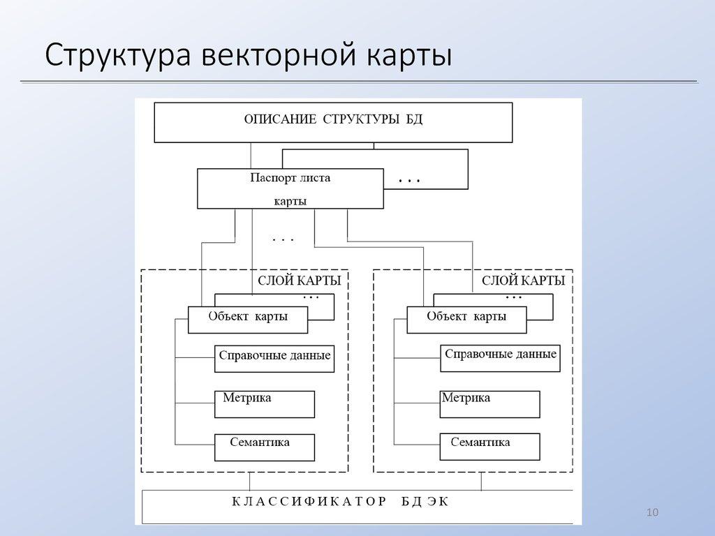 Схема цифровой индикации