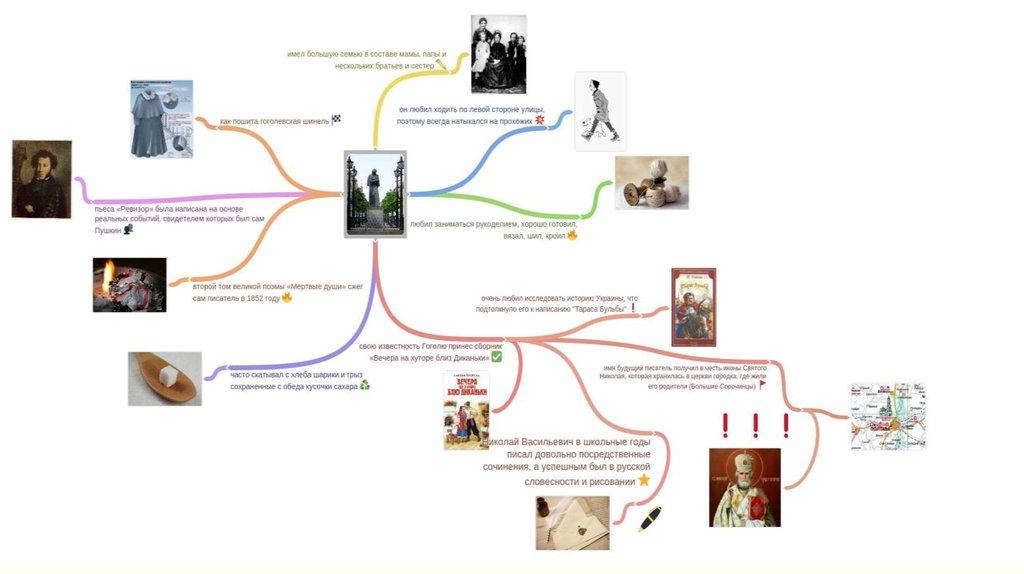 сочинение история моего знакомства с гоголем