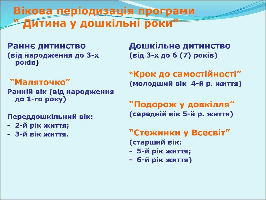Читать онлайн история россии 11 класс учебник онлайн читать