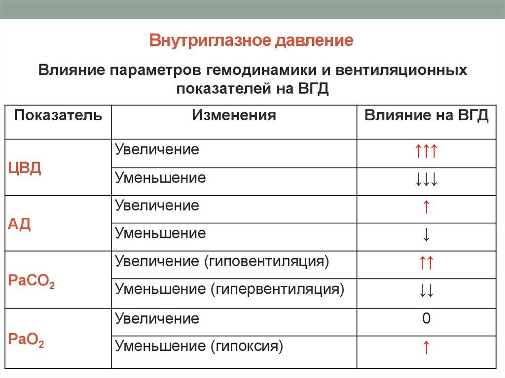 Коррекция зрения в клиниках санкт-петербурга