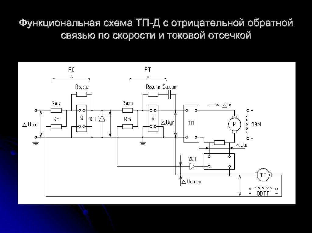 Схема электропривода мостового крана фото 176